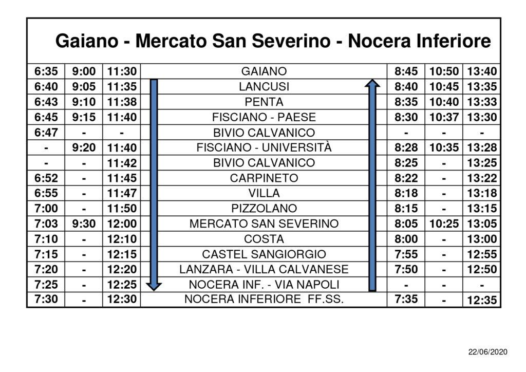 Gaiano - Mercato San Severino - Nocera Inferiore